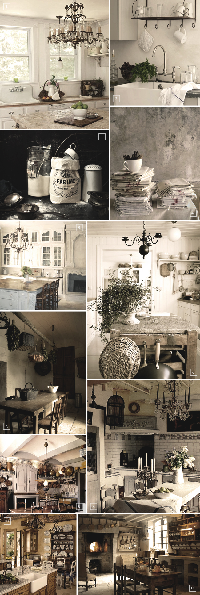 French kitchen decor and designs mood board home tree atlas for French country decor kitchen ideas