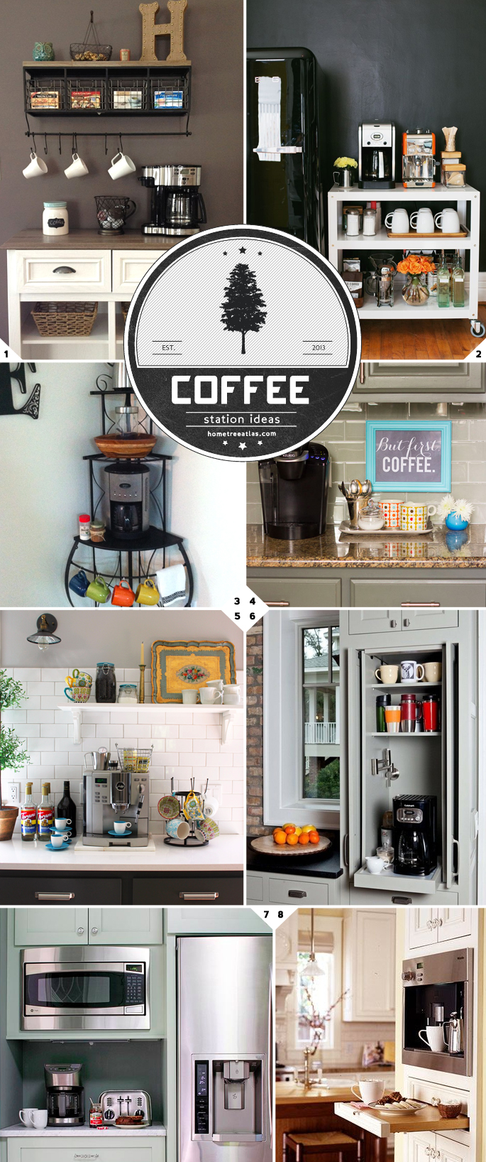 Home Barista Kitchen Coffee Station Ideas And Designs